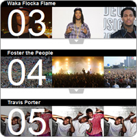 mtv MTVs Music Meter  The Perfect Spot for Fresh Talent